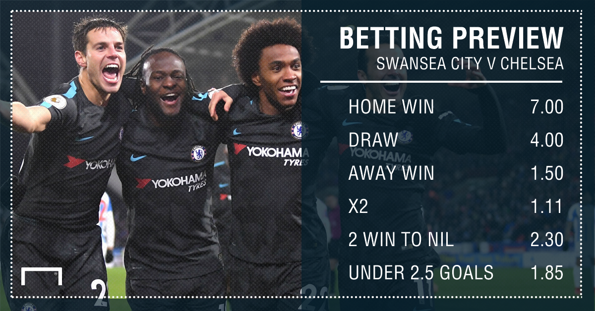 Swansea City v Chelsea ps