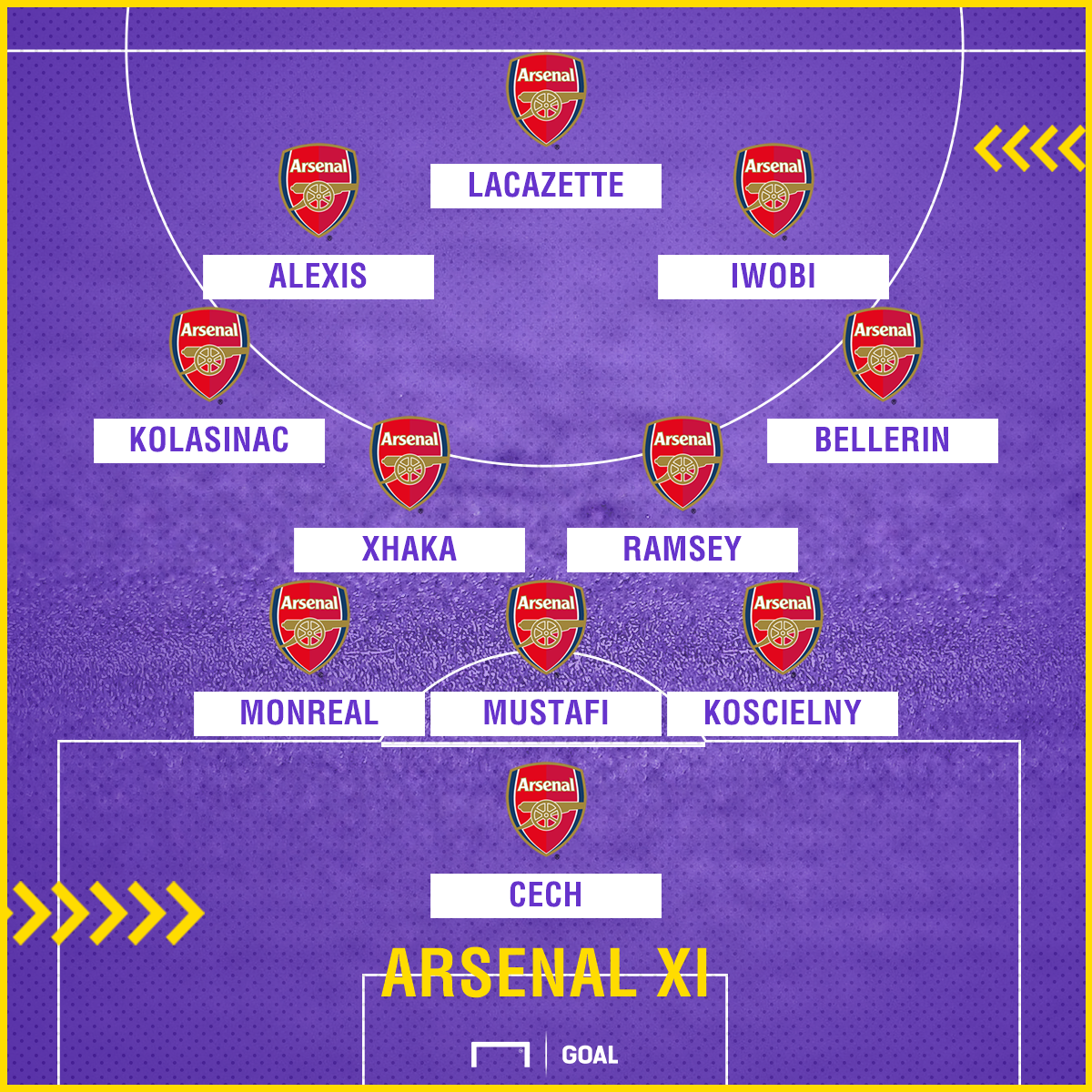 Arsenal XI v Burnley 261117