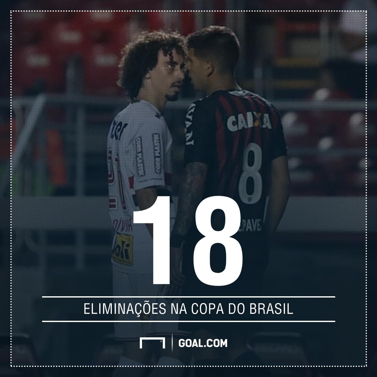 São Paulo - Eliminações Copa do Brasil