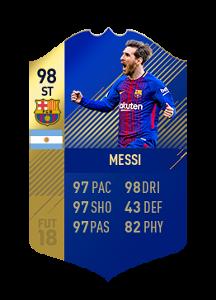 FIFA 18 La Liga Team of the Season Messi