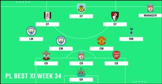 Best XI : ทีมยอดเยี่ยมพรีเมียร์ลีก 2018-2019 สัปดาห์ที่ 34