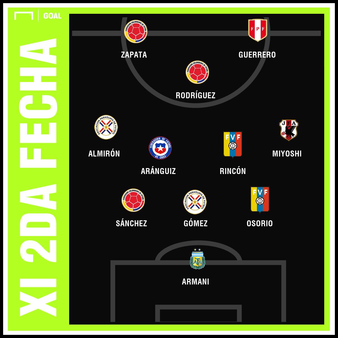XI Segunda fecha Copa América