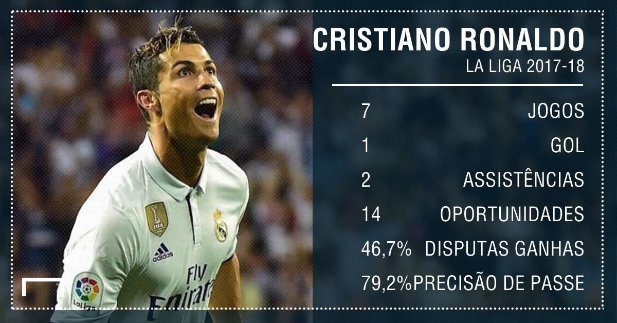 PS Cristiano Ronaldo