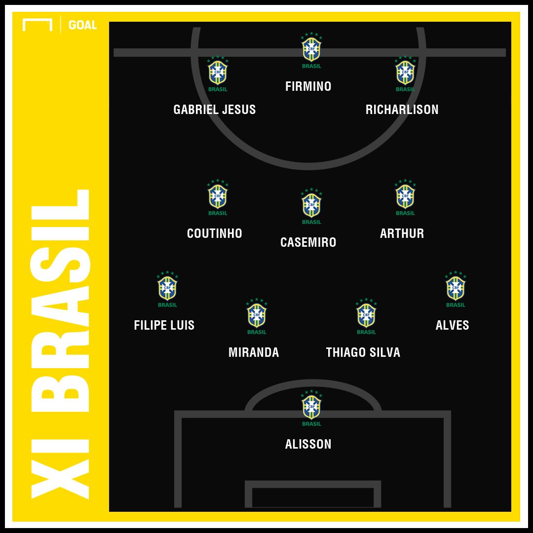 Brasil PS