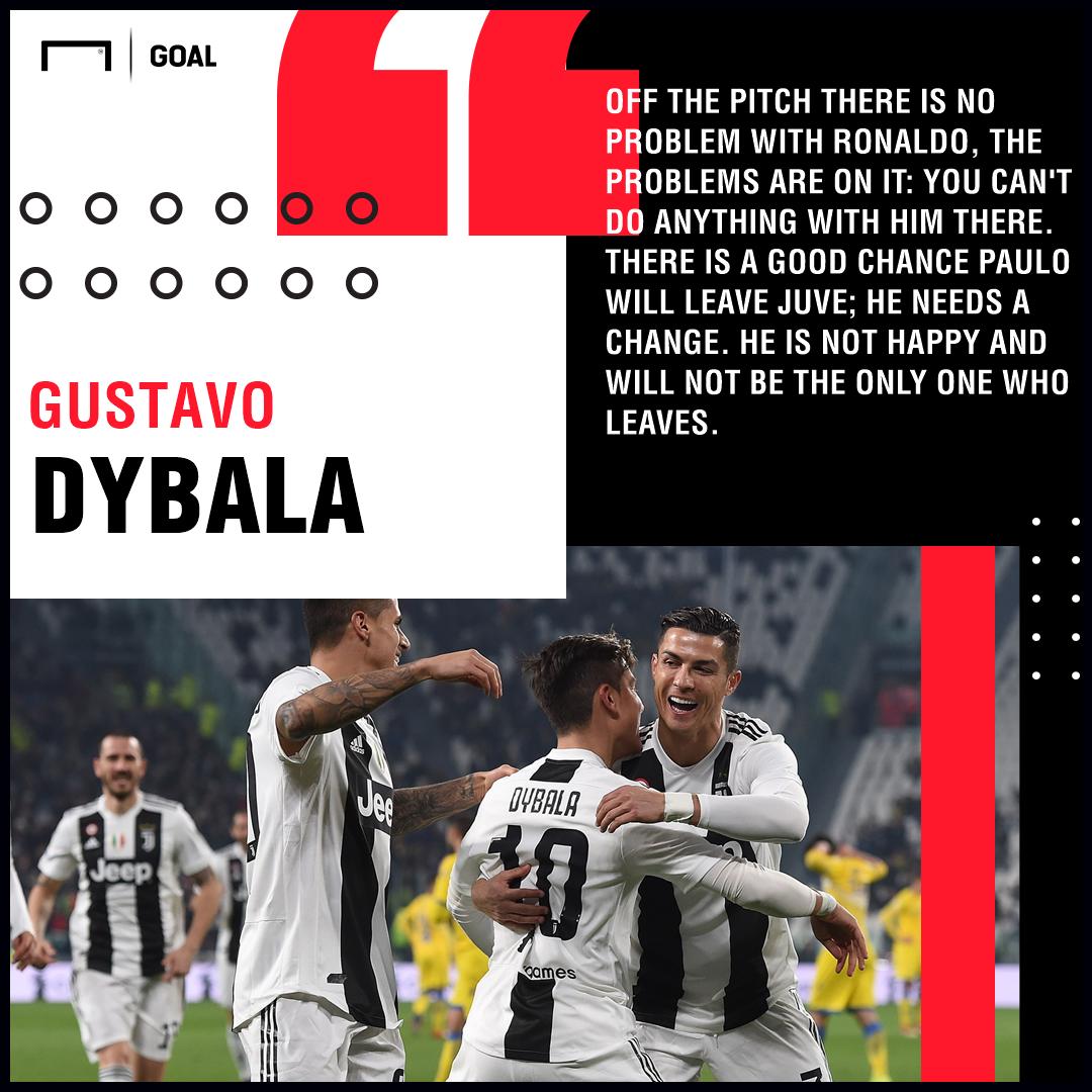 Paulo Dybala Gustavo Ronaldo Juventus PS