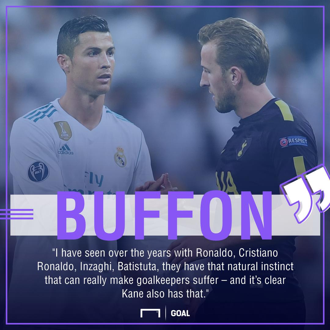 Gianluigi Buffon top strikers Cristiano Ronaldo Harry Kane