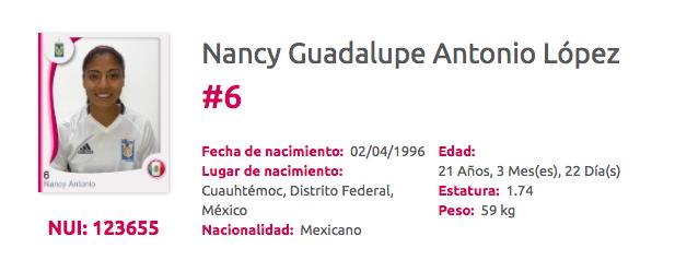 Nancy Antonio - ficha femenil