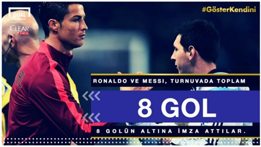 Cristiano Ronaldo Lionel Messi 8 World Cup (Clear for Turkey)
