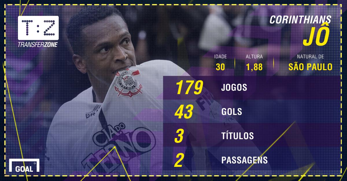 Jô PS - Corinthians - 3/01/2018