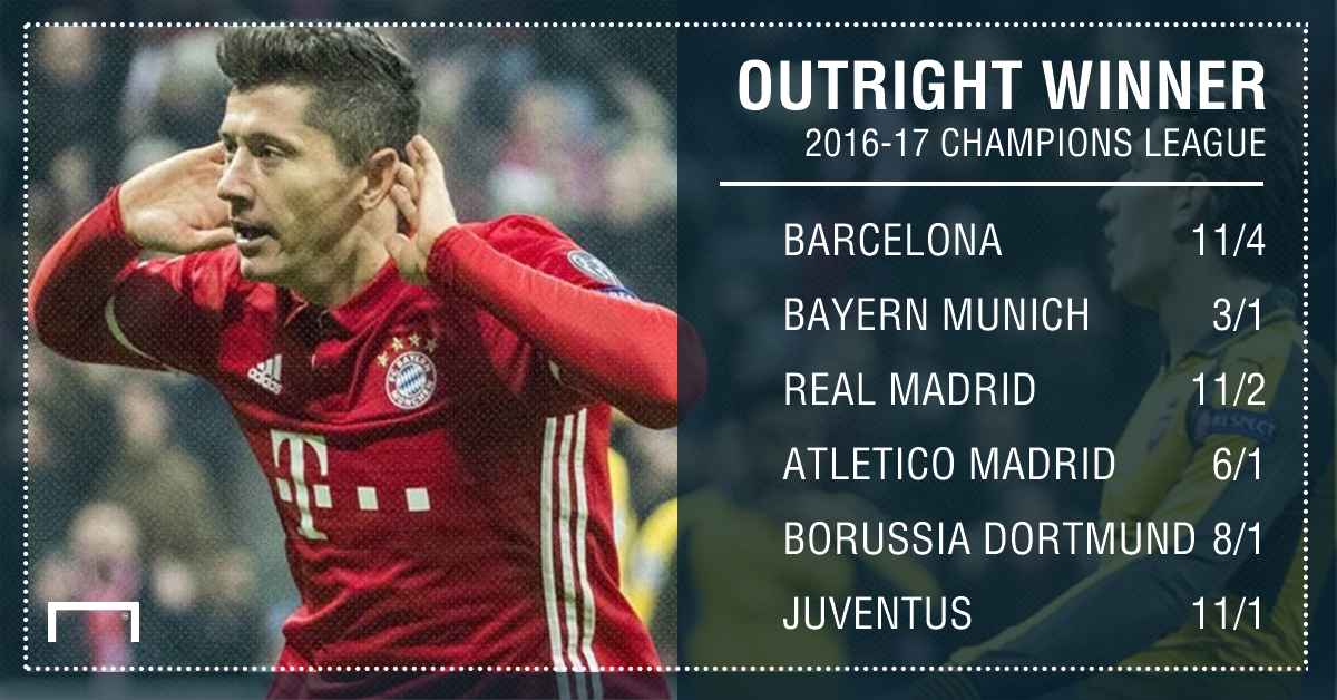 GFX Champions League outright betting