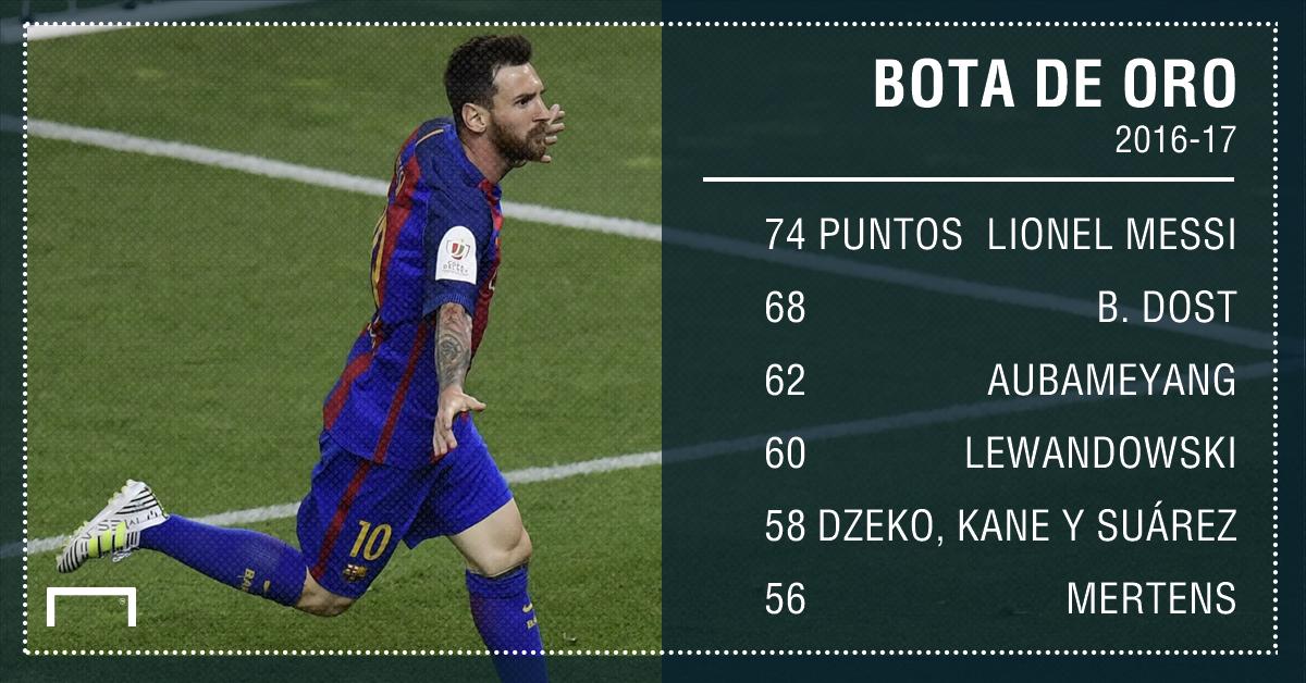 Messi ha sido el ganador del premio en el curso anterior 80ef57b80b843