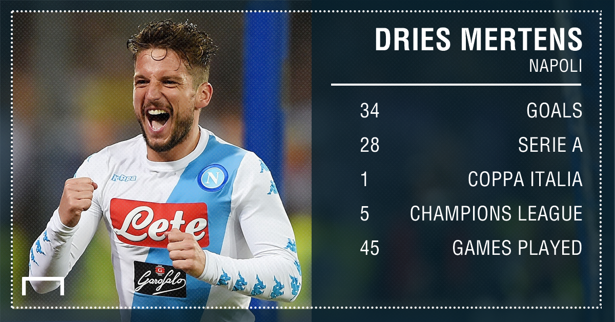Dries Mertens Napoli goals 16 17