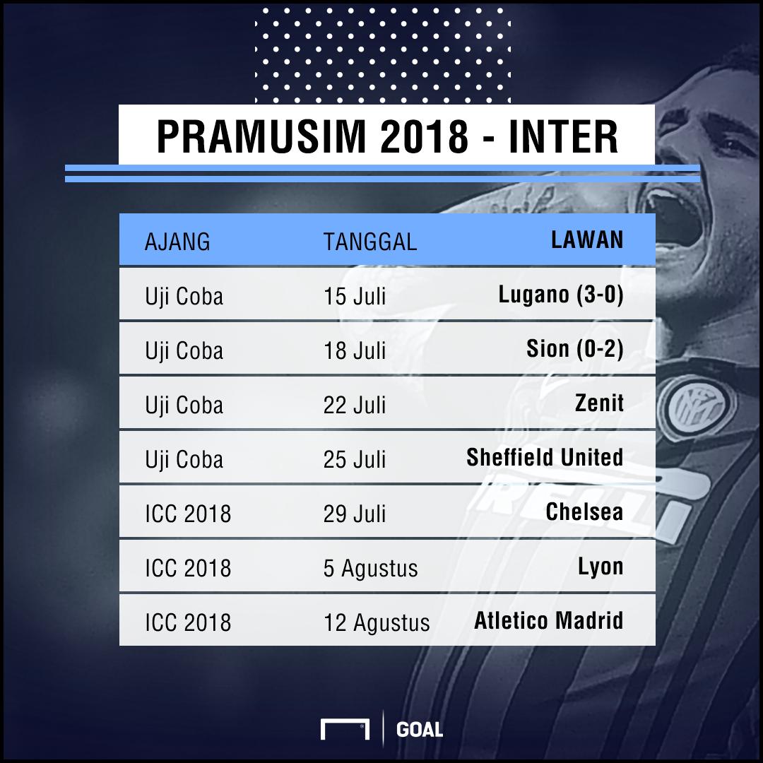 Jadwal Pramusim 2018 - Inter Milan