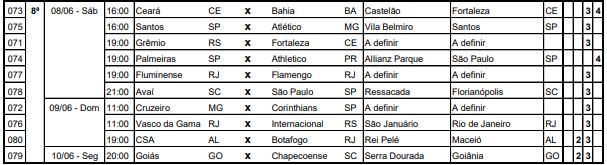 Tabela rodadas brasileirão