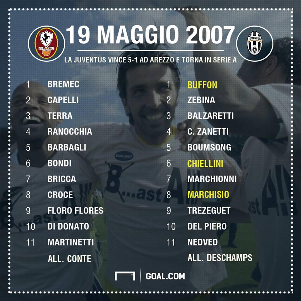 PS Arezzo-Juventus