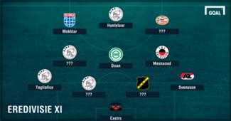 Omnisport Eredivisie Team van de Week 19