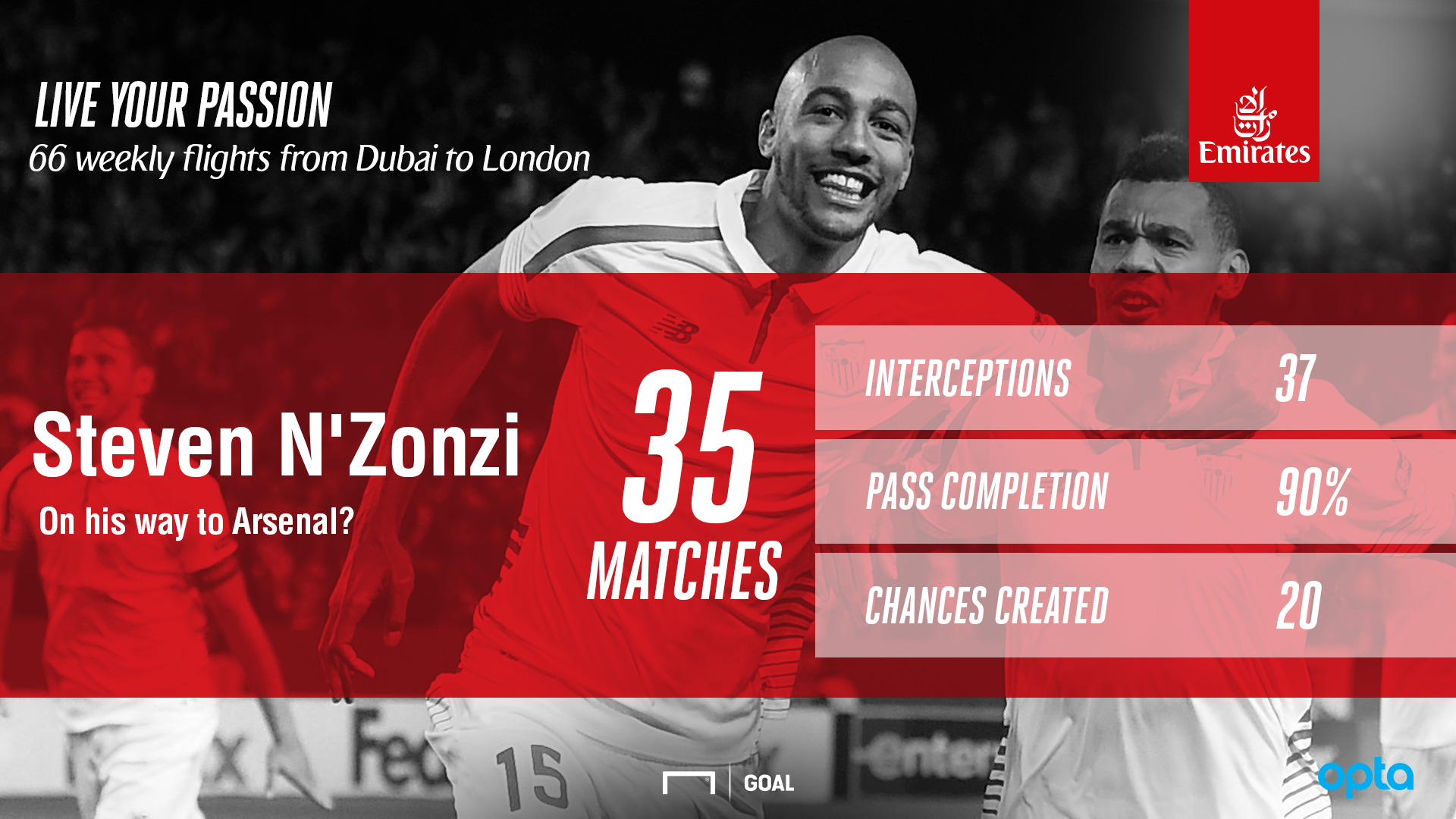 Emirates - N'zonzi EN
