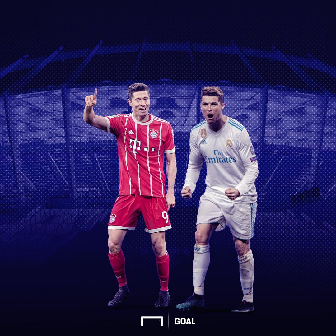 GFY Bayern Real