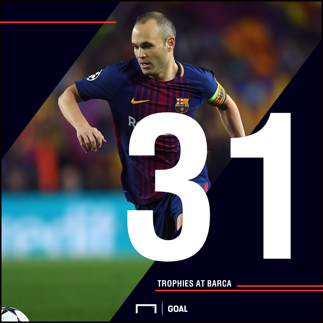 Iniesta trophies graphic
