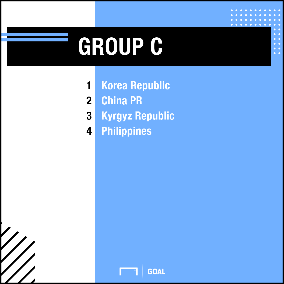 AFC Asian Cup 2019 Draw