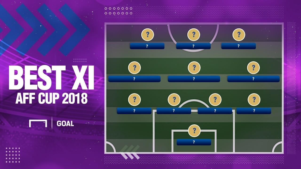 Best XI AFF Cup 2018 GOAL