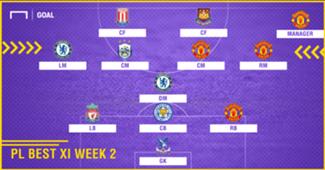 PL Team of the Week 2017-2018 สัปดาห์ที่ 2
