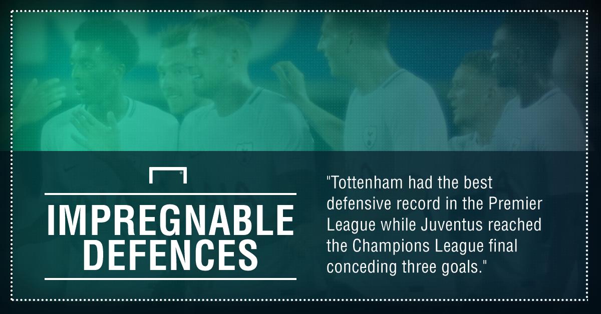GFX Tottenham Juventus betting