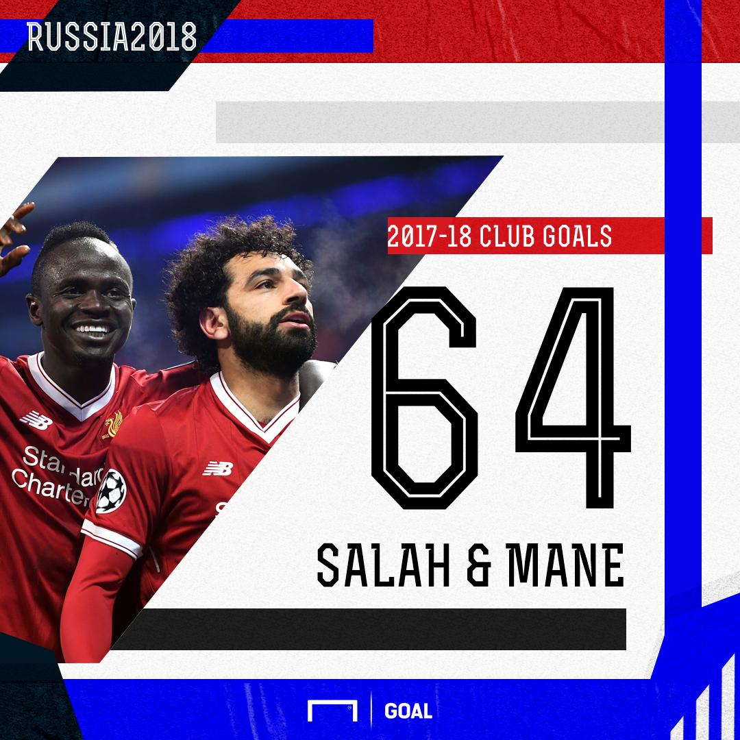 Mane Salah Liveprool Goals PS