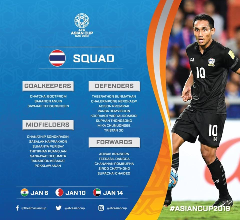 Thailand squad Asian Cup 2019