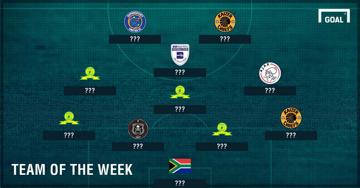 SA Team of the Week April 18