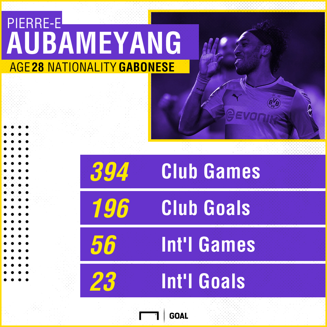 GFX Aubameyang Stats 19012018