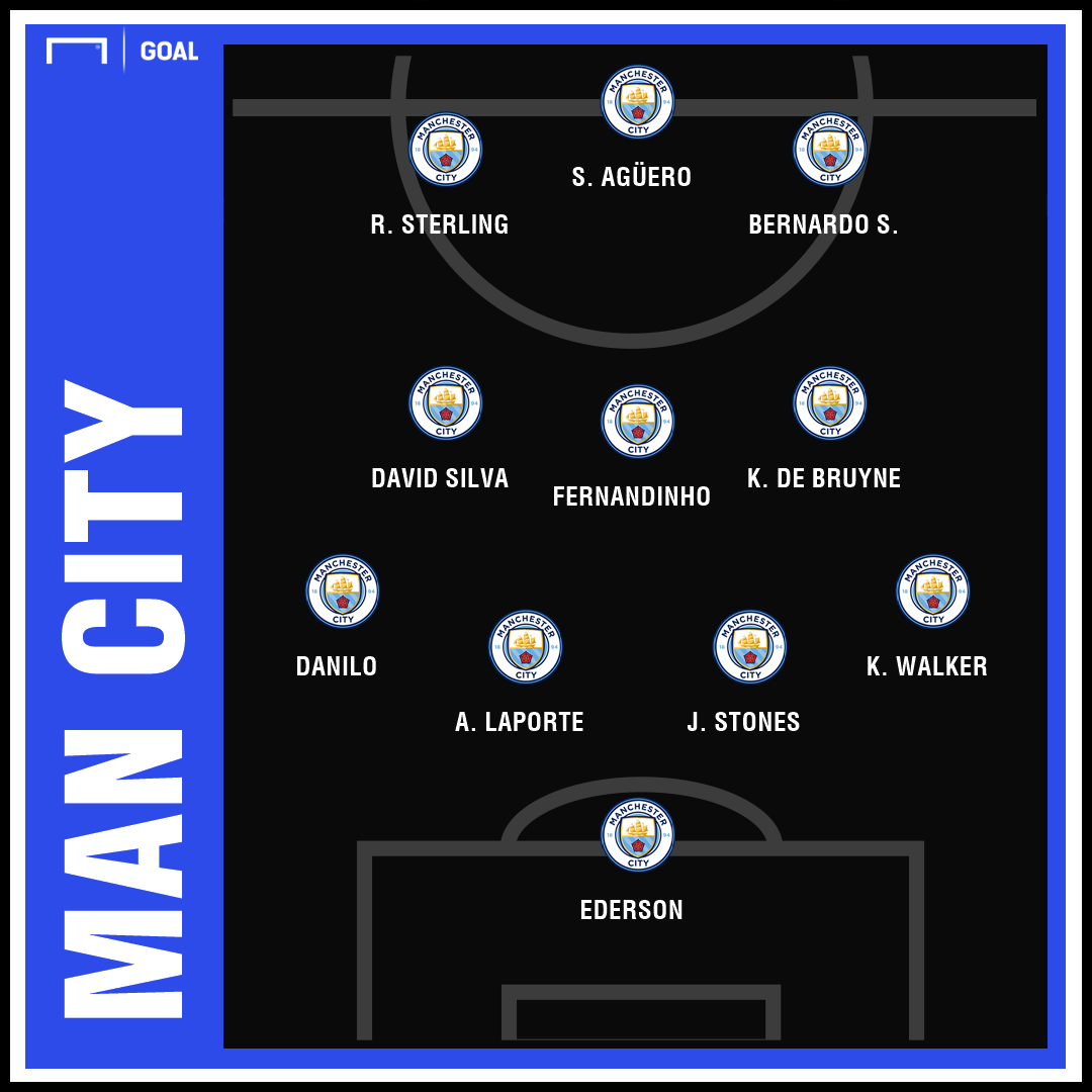 Man City Chelsea Predicted XI GFX | 09022019