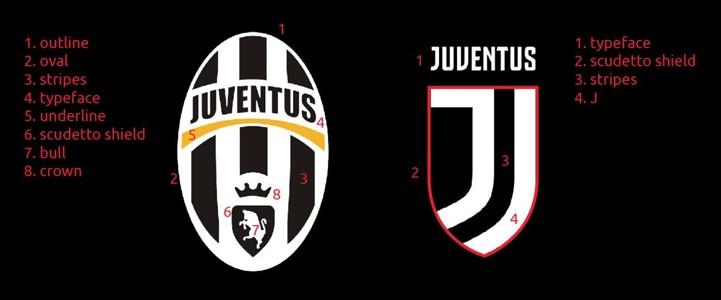 Juventus badge comparison
