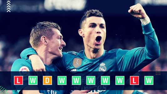 Real Madrid Champions League power rankings