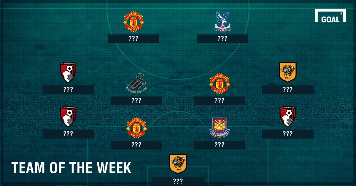 Premier League Team of the Week Apr 23 blank