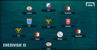 Eredivisie Team van de Week 7
