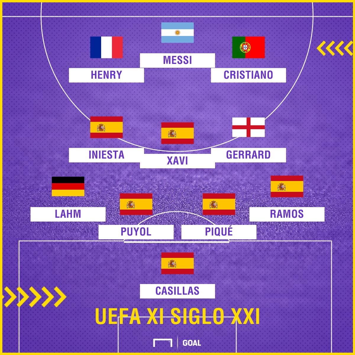 UEFA siglo XXI