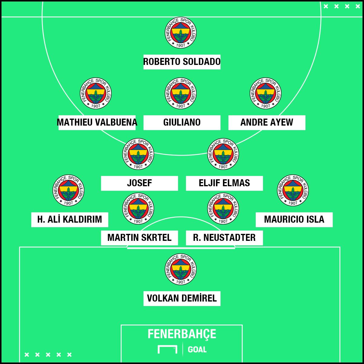 Fenerbahce 2018/2019