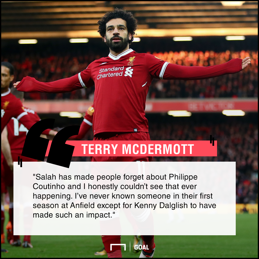 Mohamed Salah Kenny Dalglish comparison Terry McDermott
