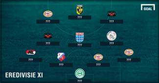 Eredivisie Team van de Week ronde 28