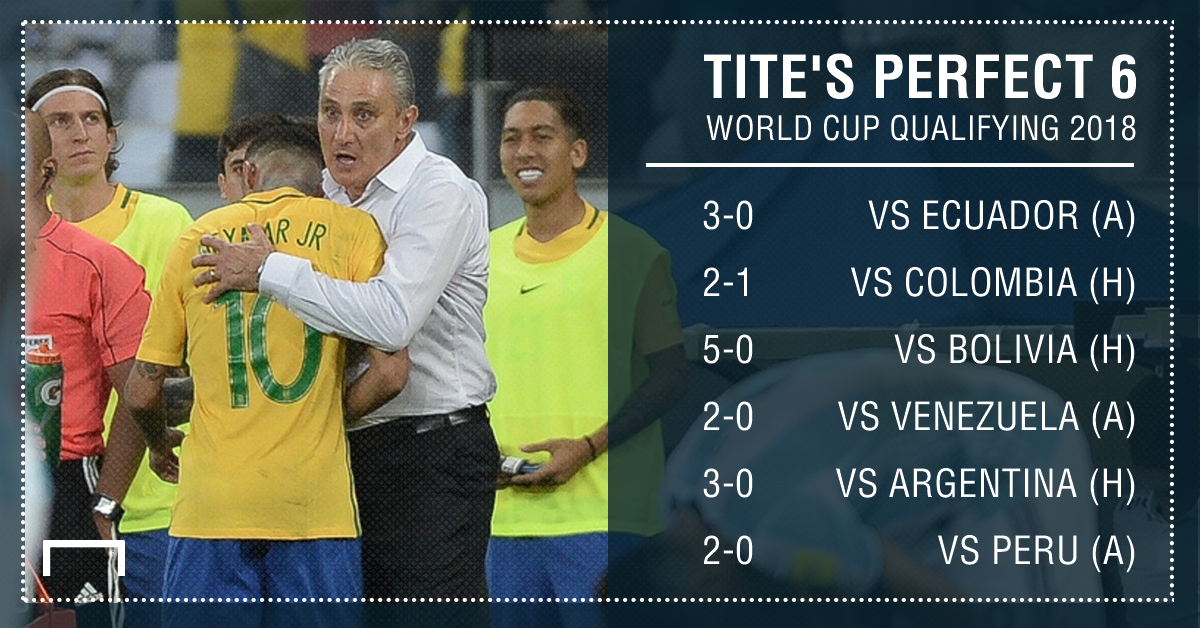 Tite Brazil record GFX