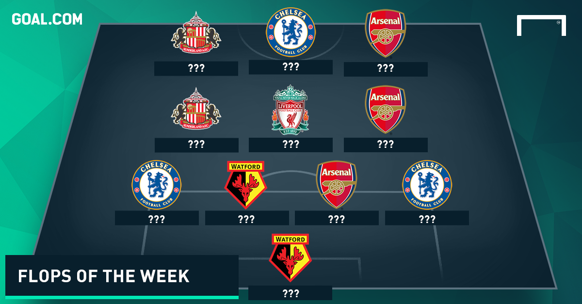 Premier League Worst Team of the Week 08112015