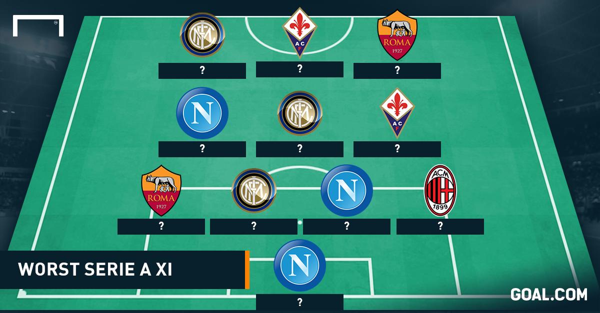 Worst Serie A Team Hidden