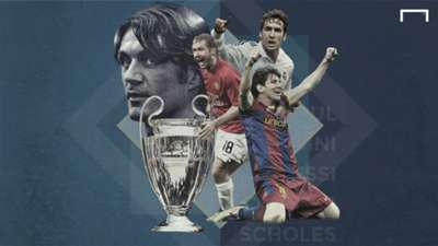 Messi, Maldini, Ronaldo and the top 20 Champions League players of all time