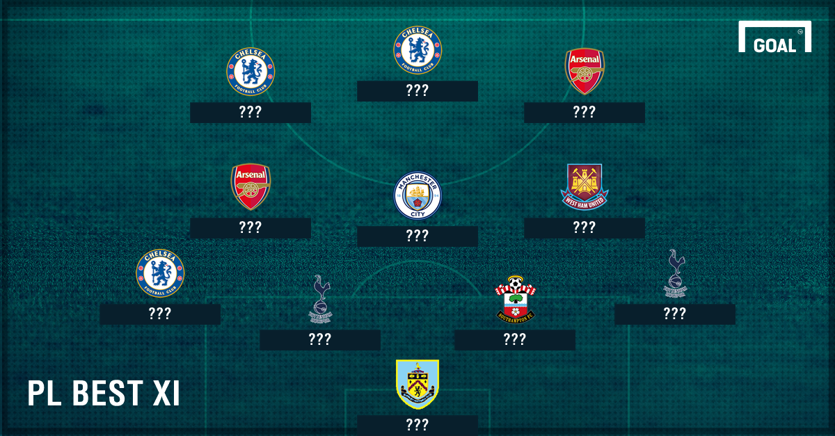 Team of the Season ?