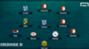 GFX Eredivisie team of the season so far 16-17 reveal