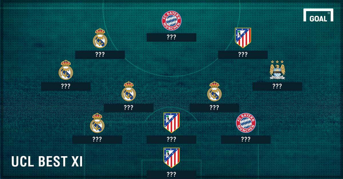 Champions League XI