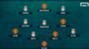 GFX Man Utd Liverpool combined XI