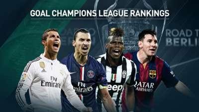 Champions League Last 8 Rankings