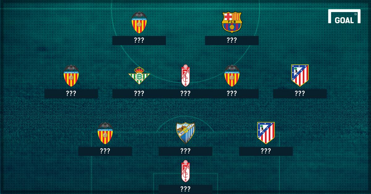 Worst Liga XI